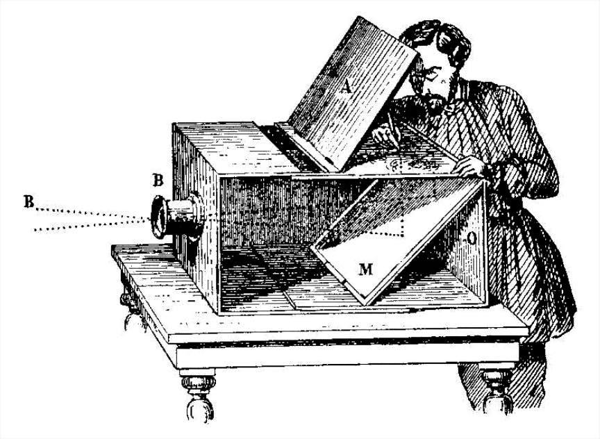 02 The nineteenth-century box camera obscura